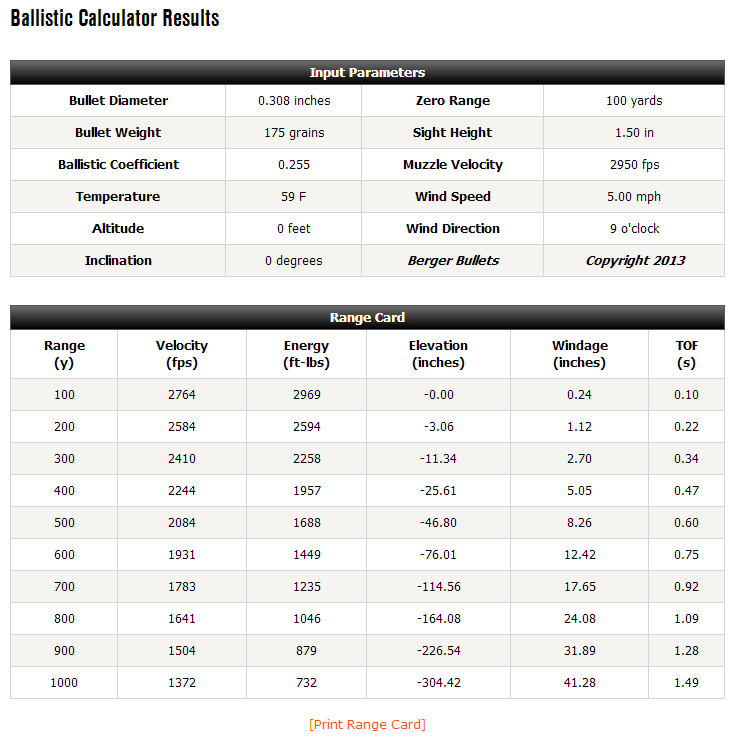 Ballistics Calculator 3