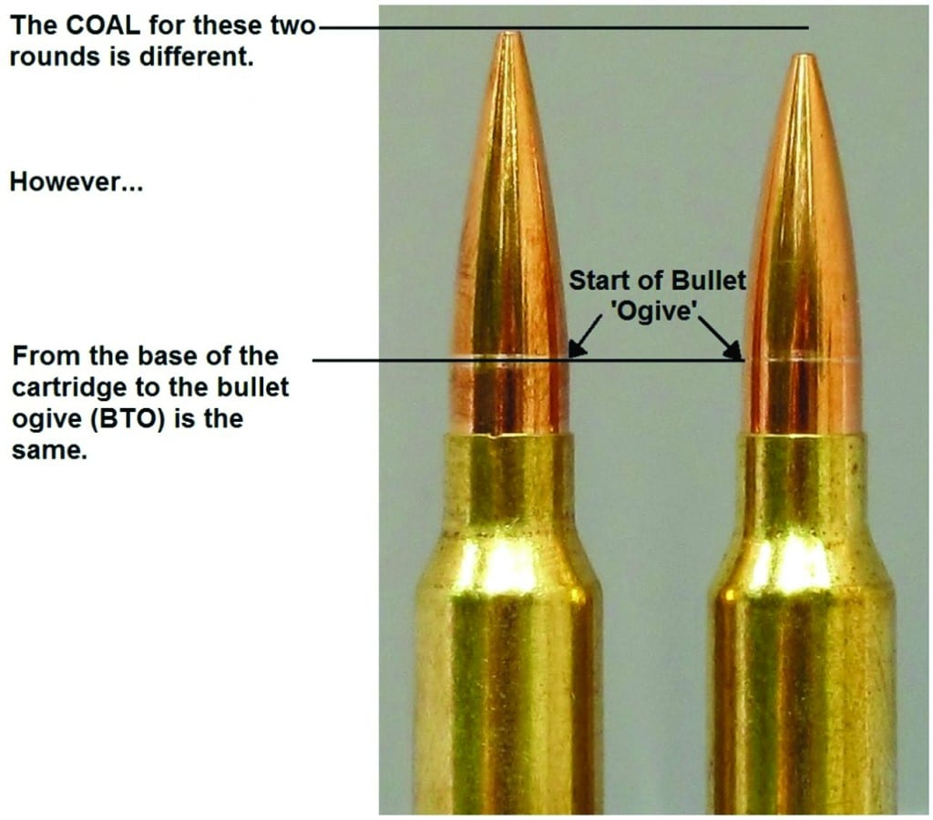 Effects of Cartridge Over All Length (COAL) and Cartridge