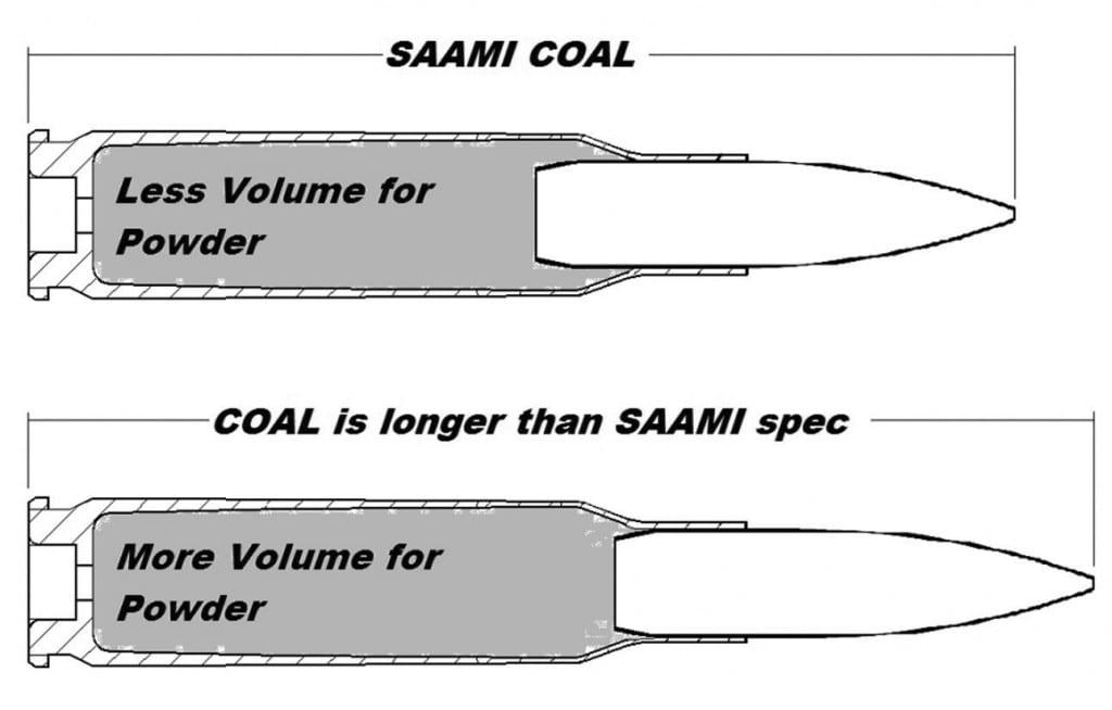 SAAMI COAL