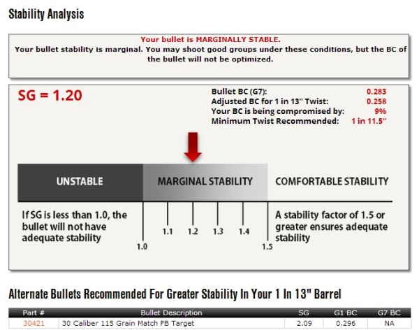 Twist Rate Stability Calculator Output