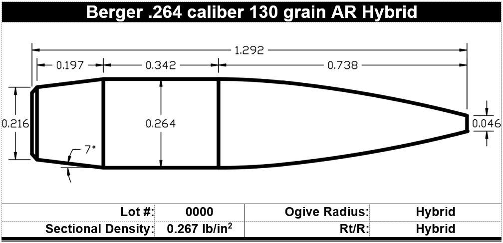 Berger 264 Caliber 130 Grain AR Hybrid OTM Tactical