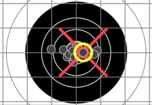 Test group at 1000 yards fired by a member of the U.S. Rifle Team (F-TR).