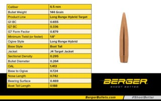 26485 Product Details