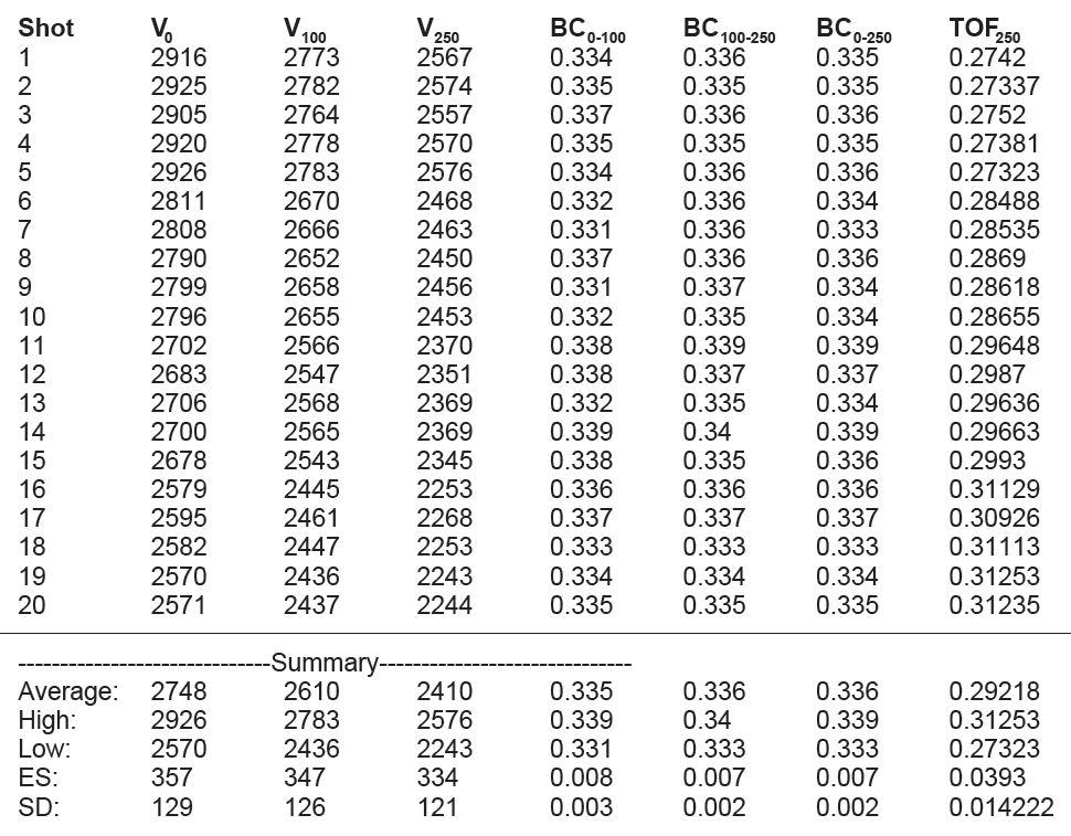 26485 Radar Results