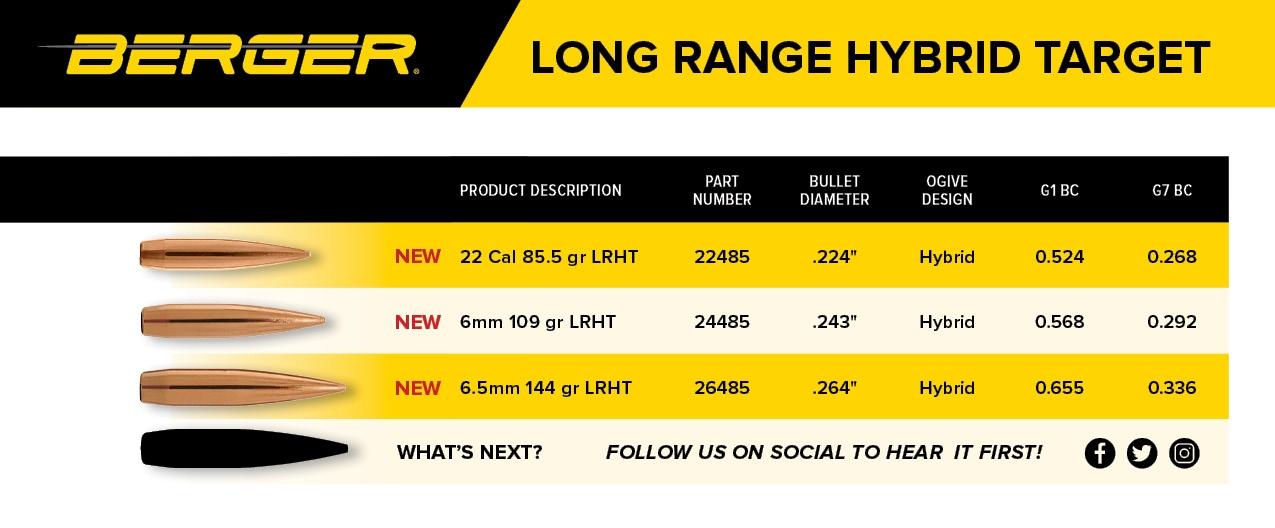 Long Range Hybrid Target Line