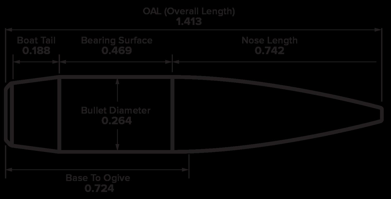 26485 6.5mm 144gr LRHT Design