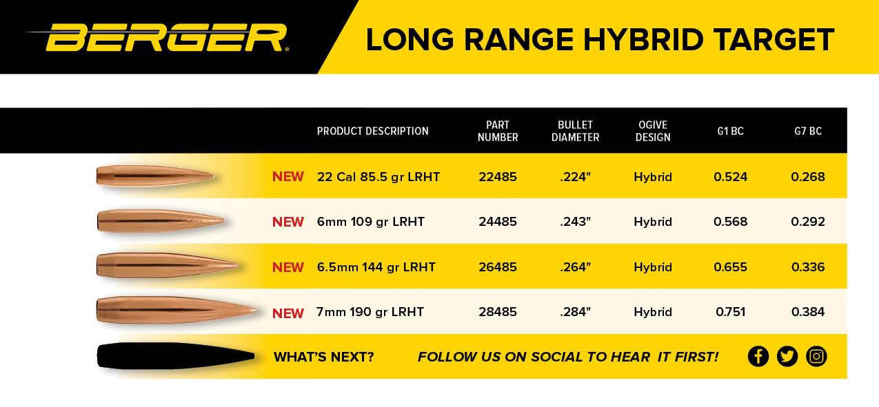 LRHT 01-09-20 line chart