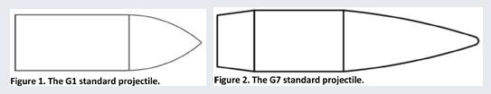 G1 vs G7 BC