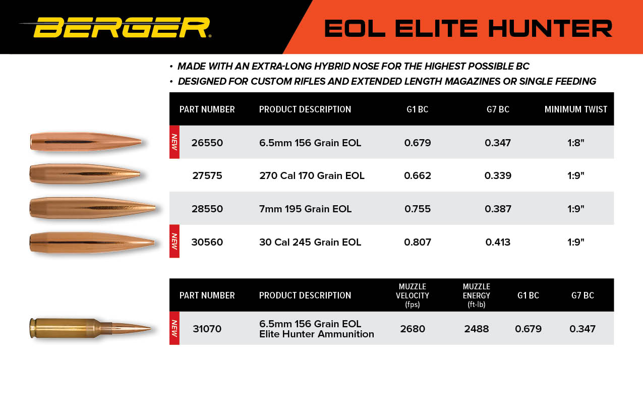 image of the specifications of Berger Extreme Outer Limits Elite Hunter bullet