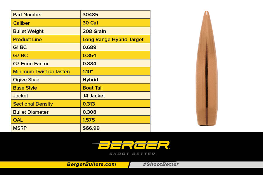 New 30 Caliber 208 Grain Long Range Hybrid Target bullet
