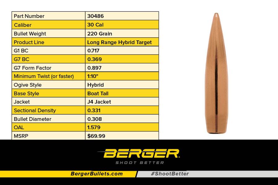 30 Caliber 220 Grain Long Range Hybrid Target Specifications