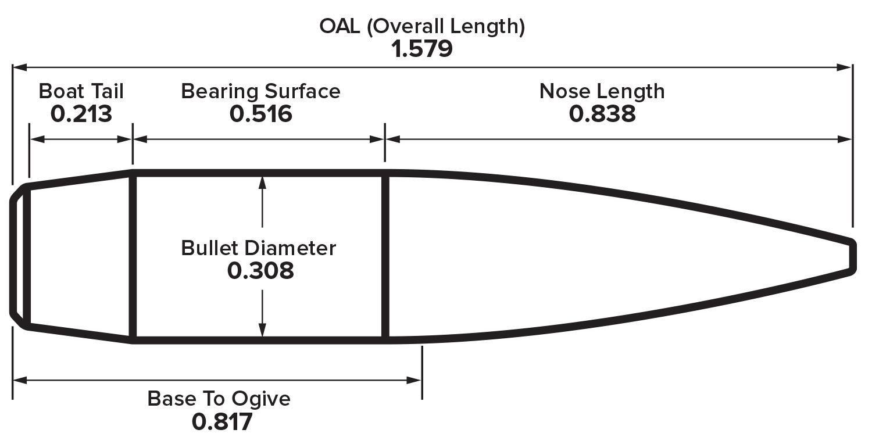 30 Caliber 220 Grain Long Range Hybrid Target bullet design