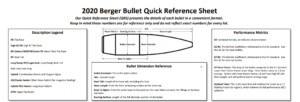 image of 2020 Berger Bullet Quick Reference Sheet