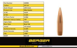 30 Cal 205 Grain Elite Hunter Bullet Details