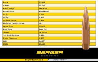 25 Caliber 133 Grain Elite Hunter Data Chart