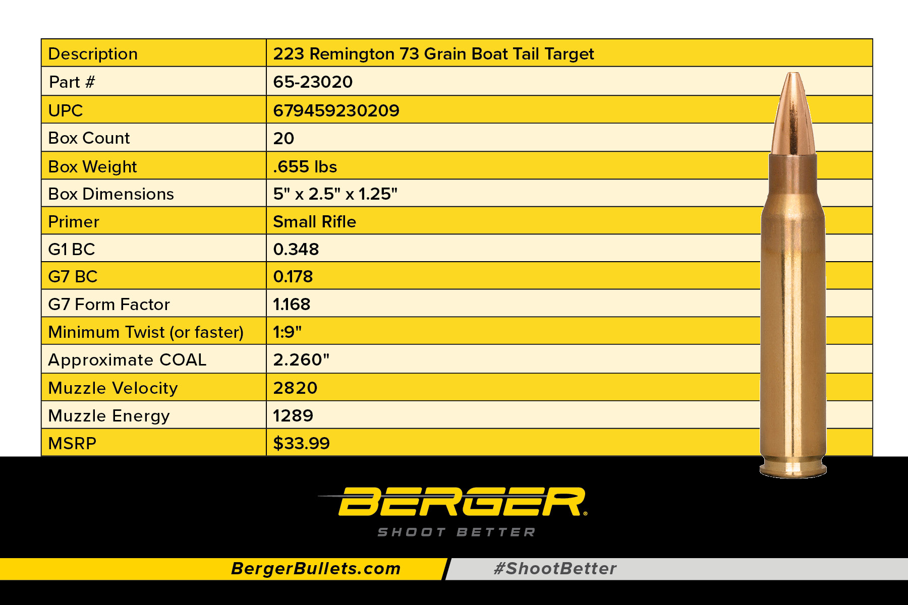 223 remington 73gr boat tail specifications